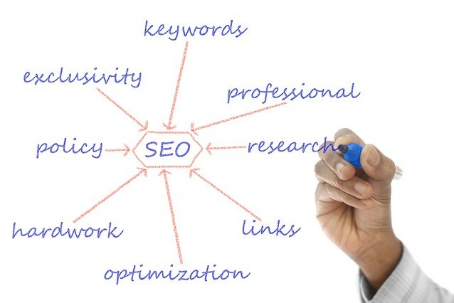 Learn SEO For Dummies - A Simple Guide